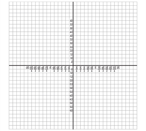 Blank Coordinate Graph Paper together with Post printable Temperature Graph 418505 in addition Graph Paper also Bar Graph Blank Template likewise 49311 graph xyblnk. on free printable blank bar graphs