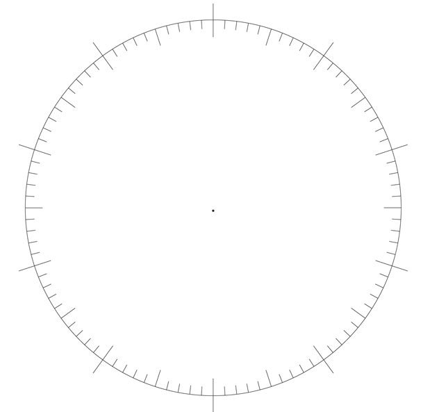 how to create a circle for forecast point in chart